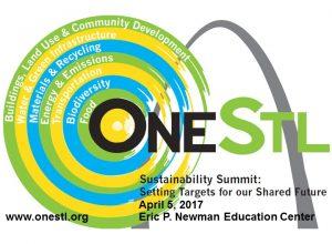 OneSTL Sustainability Summit: Setting Targets for Our Shared Future @ Washington University | St. Louis | Missouri | United States