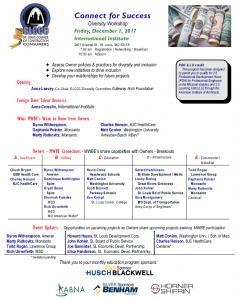 Connect for Success Diversity Workshop @ International Institute | St. Louis | Missouri | United States